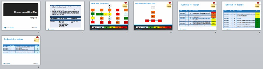 Change Impact Heat Map Template | Organizational Change Management Methodology by Changemethod